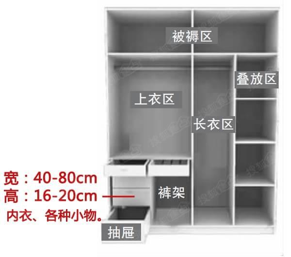 衣柜尺寸这样选 再也不怕衣服堆成山