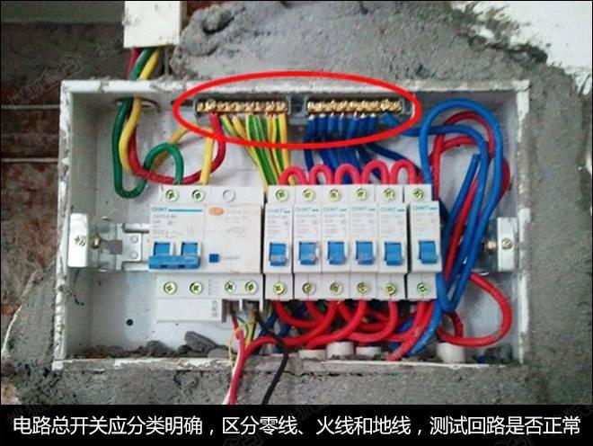 电线排布有门道 超详细图解室内装修设计电线排布