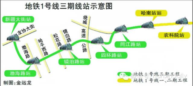 地铁1号线三期线站示意图
