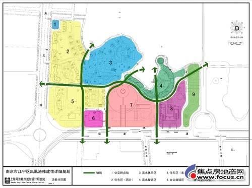 扬州总体规划结构