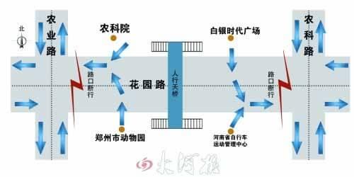 郑州动物园门前天桥开始拆除 将封路8个小时