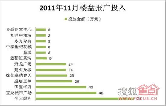 河南精顺研究院:洛阳11月份房地产市场监测报告