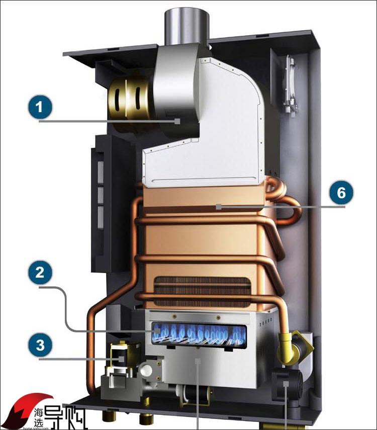 燃气热水器工作原理及内部结构图